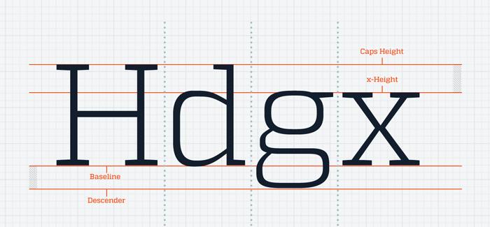 Quadon font