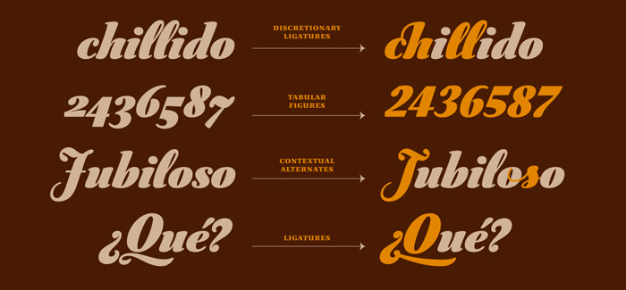 Australis Pro Swash font by Latinotype – an exceptionally fancy cursive script