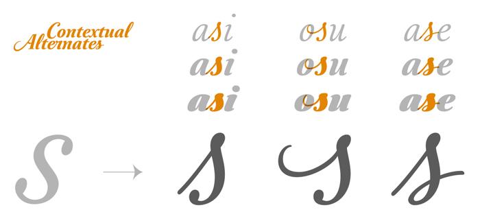 Australis Pro Swash font