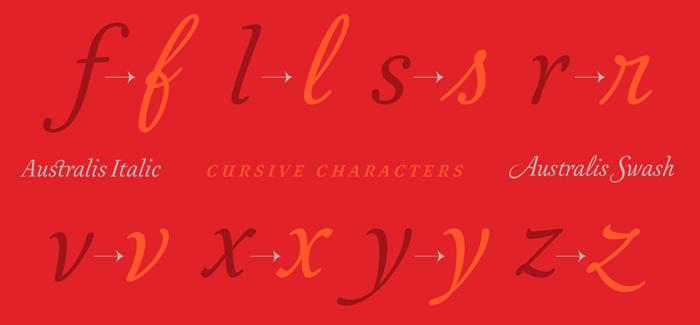 Australis Pro Swash font by Latinotype