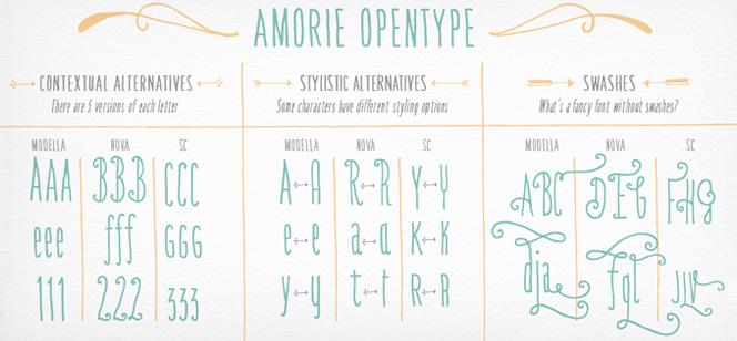 Amorie font
