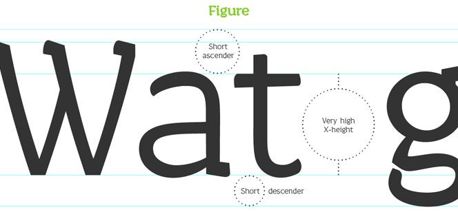 Wacca font