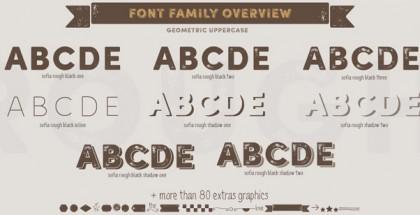 Sofia Rough font