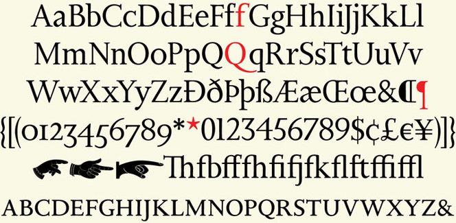 Pro font