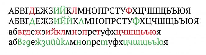 Bulgarian Cyrillic